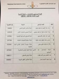 اسماء المرشحين لانتخابات مجلس ادارة اتحاد الصناعات الغذائية الفلسطينية