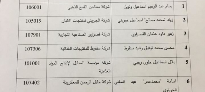 اسماء المرشحين لانتخابات مجلس ادارة ...