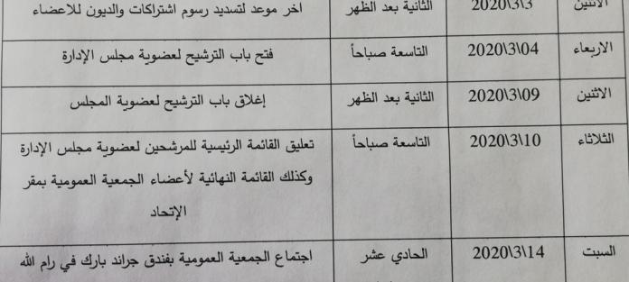 دعوة لاجتماع الهيئة العامة الغير عا ...